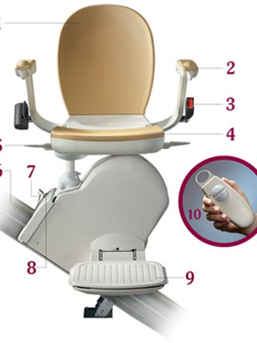 acorn-130-stairlift-features